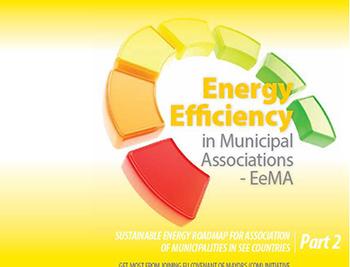 Mapa Puta Odrzivog Koristenja Energije Za Asocijacije Lokalne