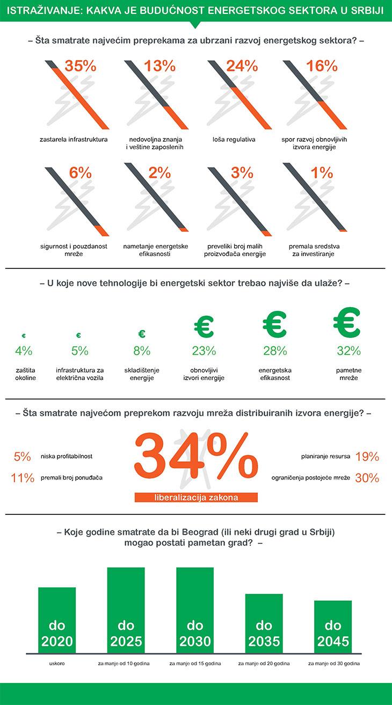 se-infograf-v3
