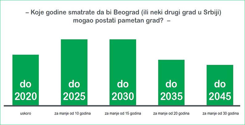 Infrastruktura i zakoni koče razvoj energetskog sektora u Srbiji