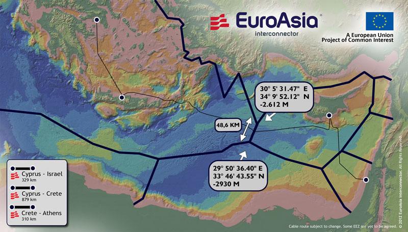 Izrael, Kipar i Grčka počinju radove na 1.520km dugom podmorskom kablu u 2018.