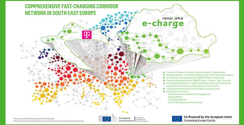 Hrvatski Telekom postavio prve dve brze stanice za punjenje EV