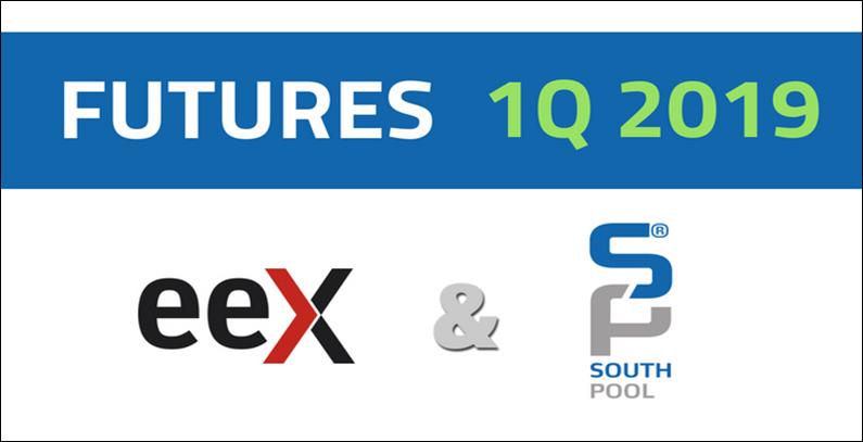 EEX i BSP Southpool uvode slovenačke fjučerse za električnu energiju