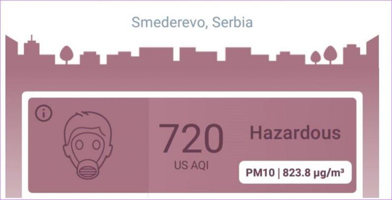 Aplikacija koja građanima regiona pomaže da prate nivo aerozagađenja