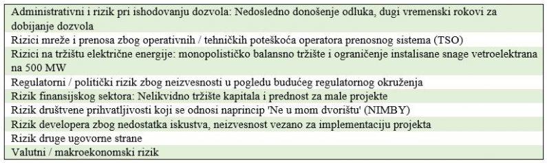 maja turkovic autorski tekst rizik oie