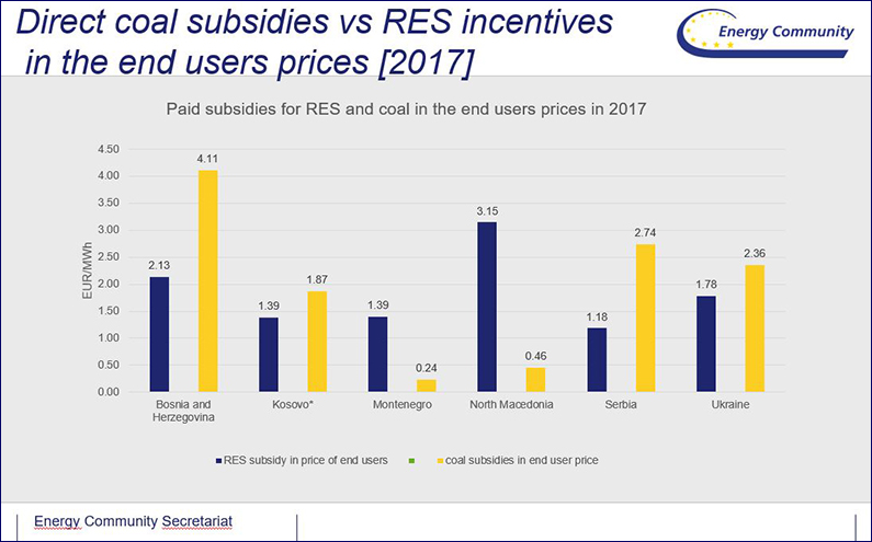 subvencije-u-cenama-za-krajnje-potrosace