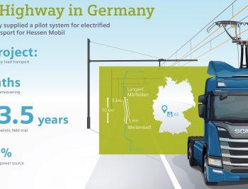 E-autoput Siemens