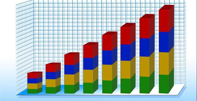 MMF: Srbija treba da poveća cene električne energije