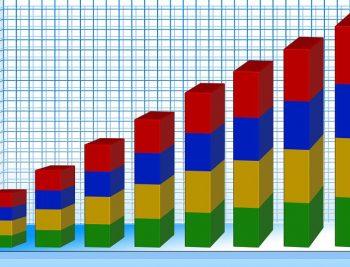 MMF cene električne energije