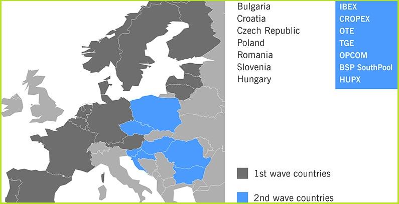 Bugarska, Hrvatska, Rumunija i Slovenija postaju deo Single Intraday Coupling u novembru