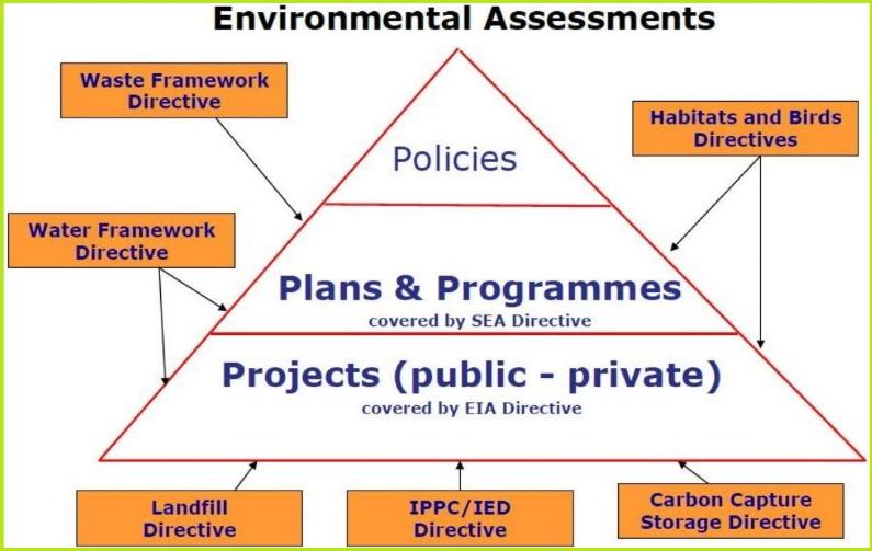Javne konsultacije MHE Energetskoj zajednici