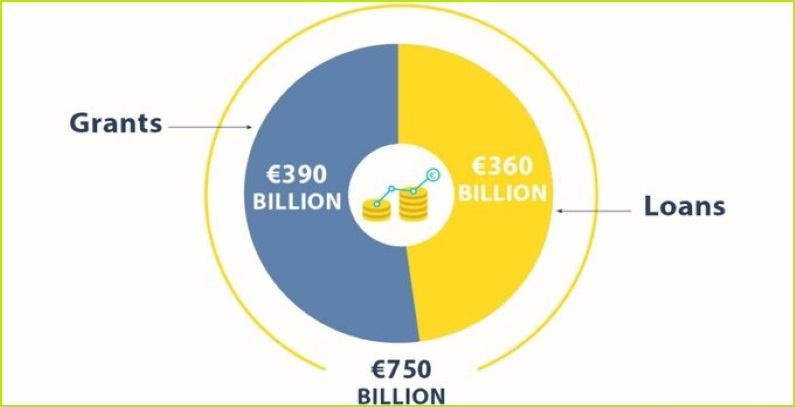 EU budzet Fond za pravednu tranziciju