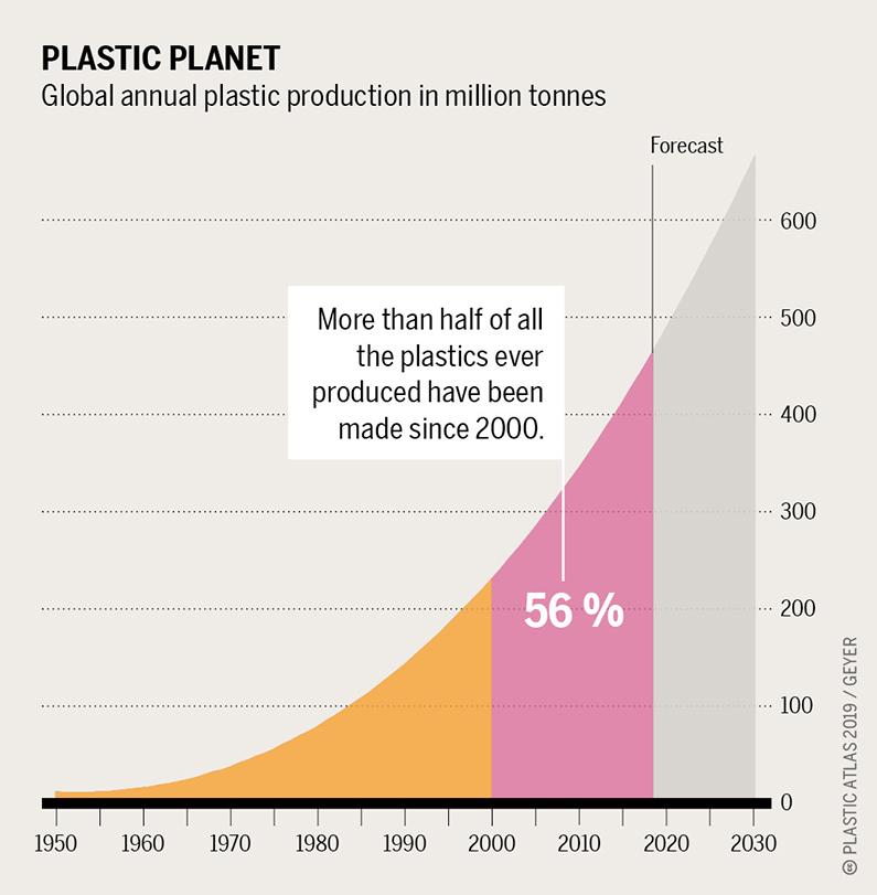 autorski-tekst-kalkan-trend-proizvodnja-plastike