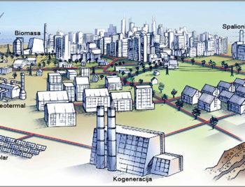 Daljinsko grejanje kao budućnost grejanja gradova u Evropi - model Novosadske toplane