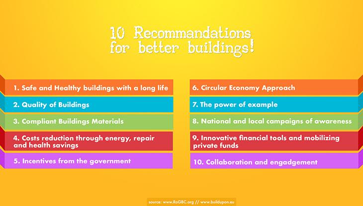 10rec_buildupon
