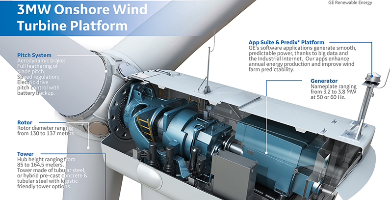 Kitka wind farm gets temporary license for electricity generation