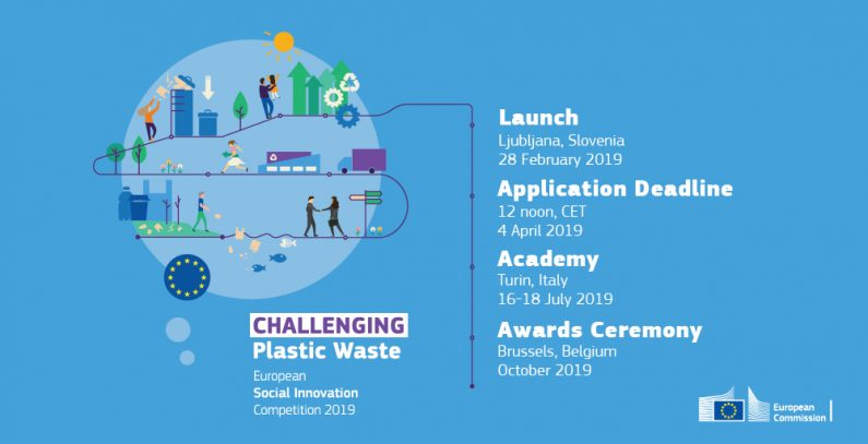 European Social Innovation Competition is challenging plastic waste – applications due by April 4