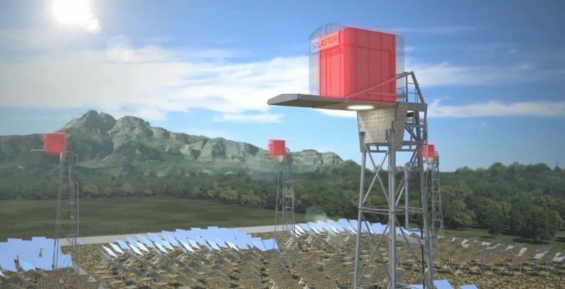 Cyprus 50 MW concentrated solar power