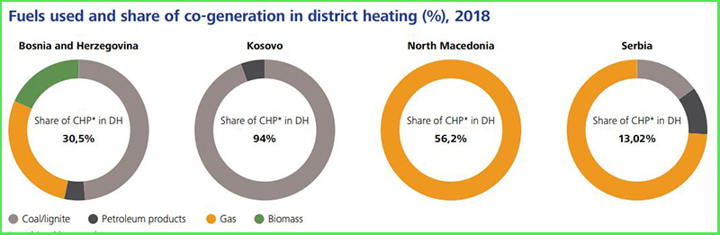 energy-transition-tracker-district-heating