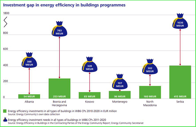 energy-transition-tracker-energy-efficiency-buildings