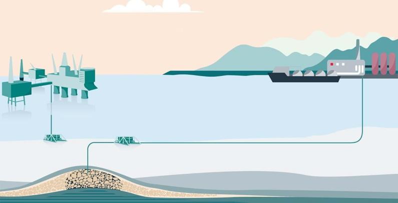 Microsoft Norway's CO2 capture storage