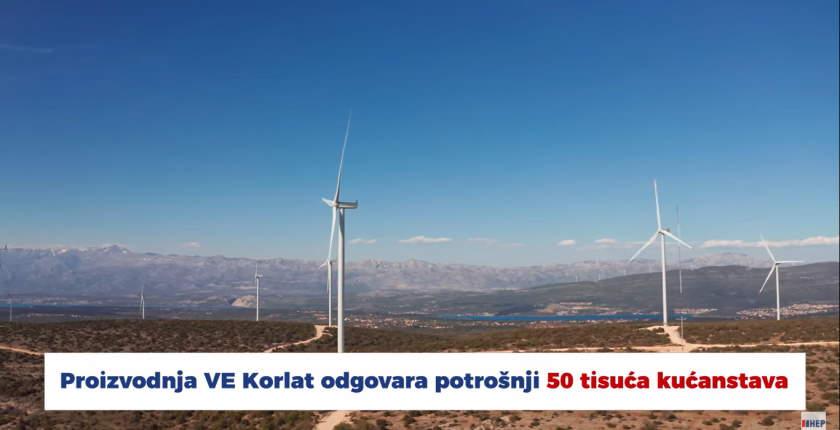 hep wind farm korlat