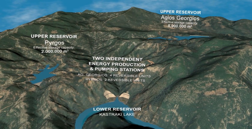 Terna-730-MW-pumped-storage-hydropower-in-October